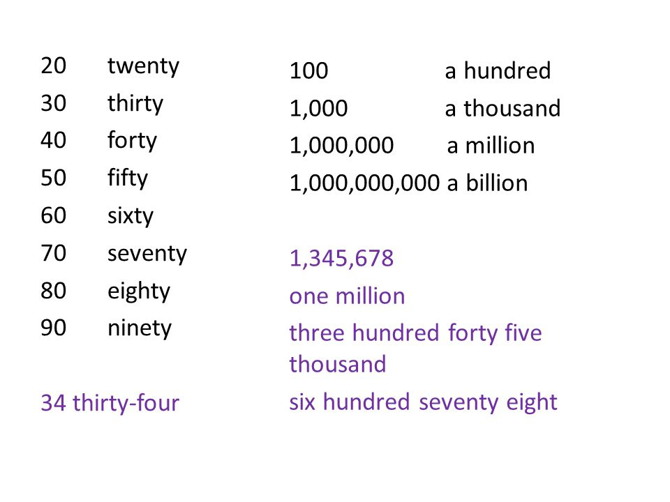 20 twenty 30 thirty 40 forty 50 fifty 60 sixty 70 seventy 80 eighty 90 ninety 34 thirty-four 100 a hundred 1,000 a thousand 1,000,000 a million 1,000,