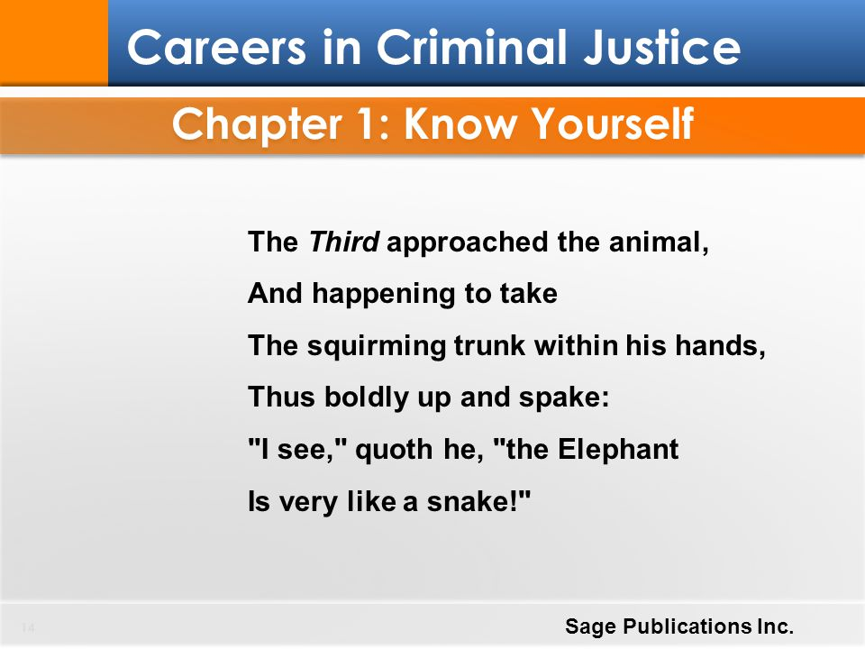 Chapter 1: Know Yourself 14 Careers in Criminal Justice Sage Publications Inc. The Third approached the animal, And happening to take The squirming tr
