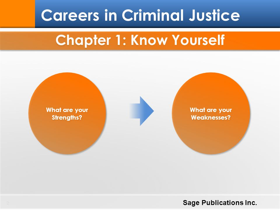What are your Weaknesses? What are your Weaknesses? Chapter 1: Know Yourself 2 Careers in Criminal Justice What are your Strengths? What are your Stre