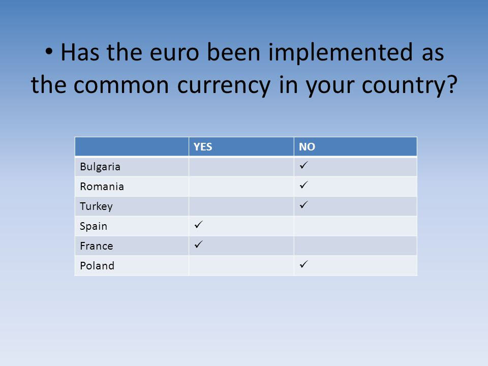 Has the euro been implemented as the common currency in your country? YESNO Bulgaria Romania Turkey Spain France Poland