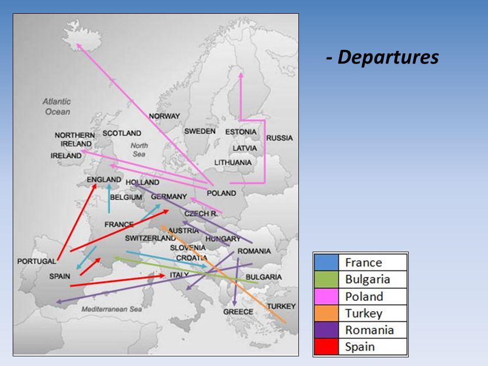 - Departures