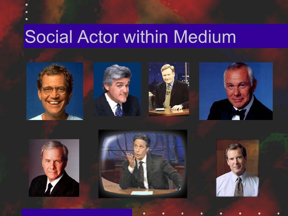 Social Actor within Medium