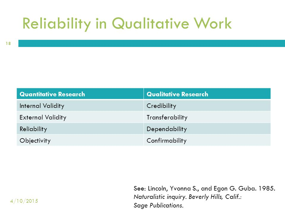 Reliability in Qualitative Work Quantitative ResearchQualitative Research Internal ValidityCredibility External ValidityTransferability ReliabilityDep