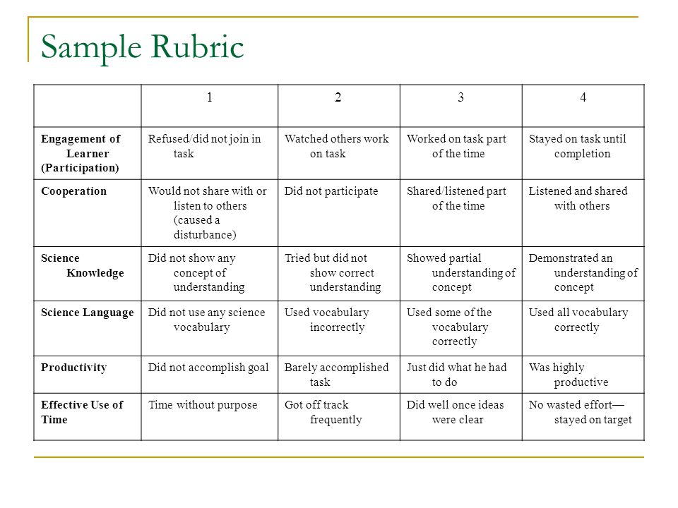 Sample Rubric 1234 Engagement of Learner (Participation) Refused/did not join in task Watched others work on task Worked on task part of the time Stay