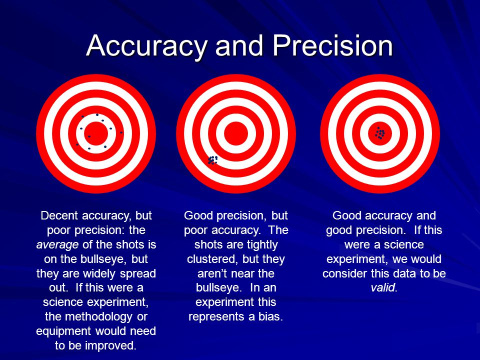 Accuracy and Precision Another way to think of accuracy and precision: –Accuracy means telling the truth… –Precision means telling the same story over and over.