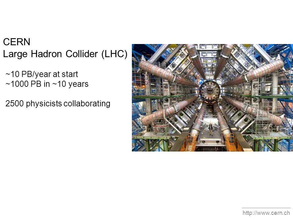 CERN Large Hadron Collider (LHC) ~10 PB/year at start ~1000 PB in ~10 years 2500 physicists collaborating http://www.cern.ch