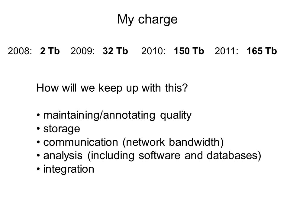 My charge 2008: 2 Tb 2009: 32 Tb 2010: 150 Tb 2011: 165 Tb How will we keep up with this.