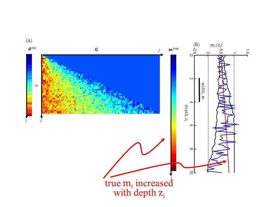 Gm true m i (z i ) depth, z i width, w (A) (B) ≈ d obs j i j i true m i increased with depth z i