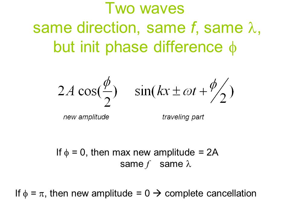new amplitude traveling part If  = 0, then max new amplitude = 2A same f same If  = , then new amplitude = 0  complete cancellation