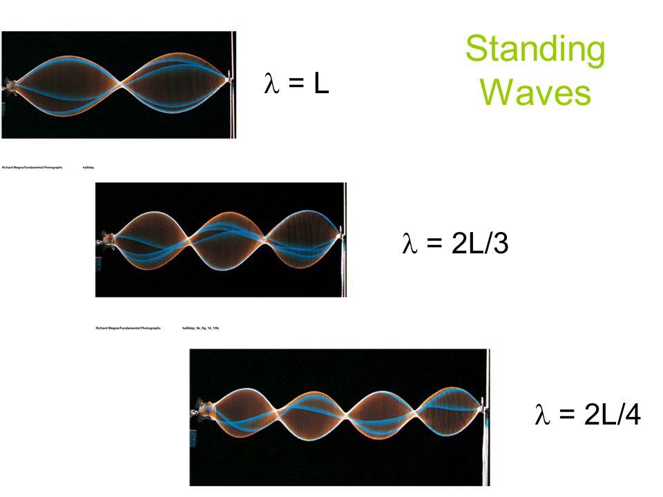 Standing Waves = L = 2L/4 = 2L/3