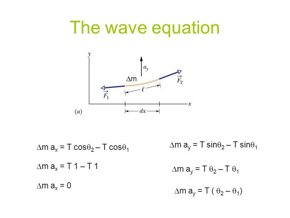 The wave equation  m a x = T cos  2 – T cos  1  m a y = T sin  2 – T sin  1  m a x = T 1 – T 1  m a y = T  2 – T  1  m a y = T (  2 –  1