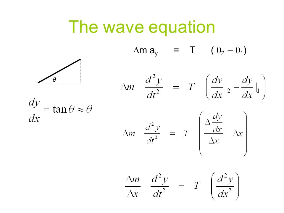The wave equation  m a y = T (  2 –  1 ) 