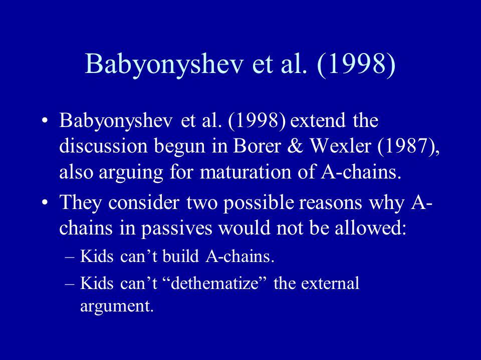 Babyonyshev et al. (1998) Babyonyshev et al.