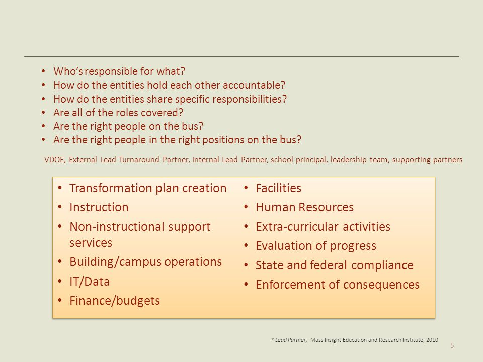 Division of Responsibilities 5 * Lead Partner, Mass Insight Education and Research Institute, 2010 Transformation plan creation Instruction Non-instru