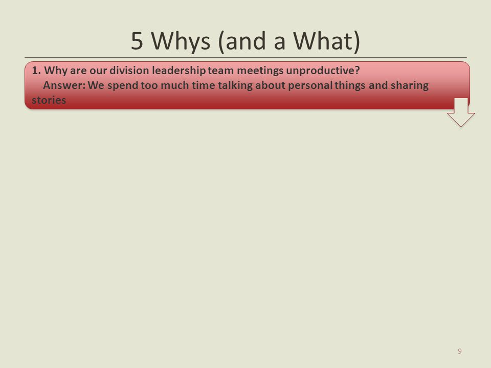 5 Whys (and a What) 10 2.