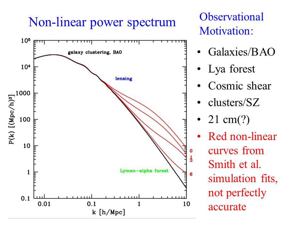 Non-linear power spectrum Galaxies/BAO Lya forest Cosmic shear clusters/SZ 21 cm(?) Red non-linear curves from Smith et al. simulation fits, not perfe