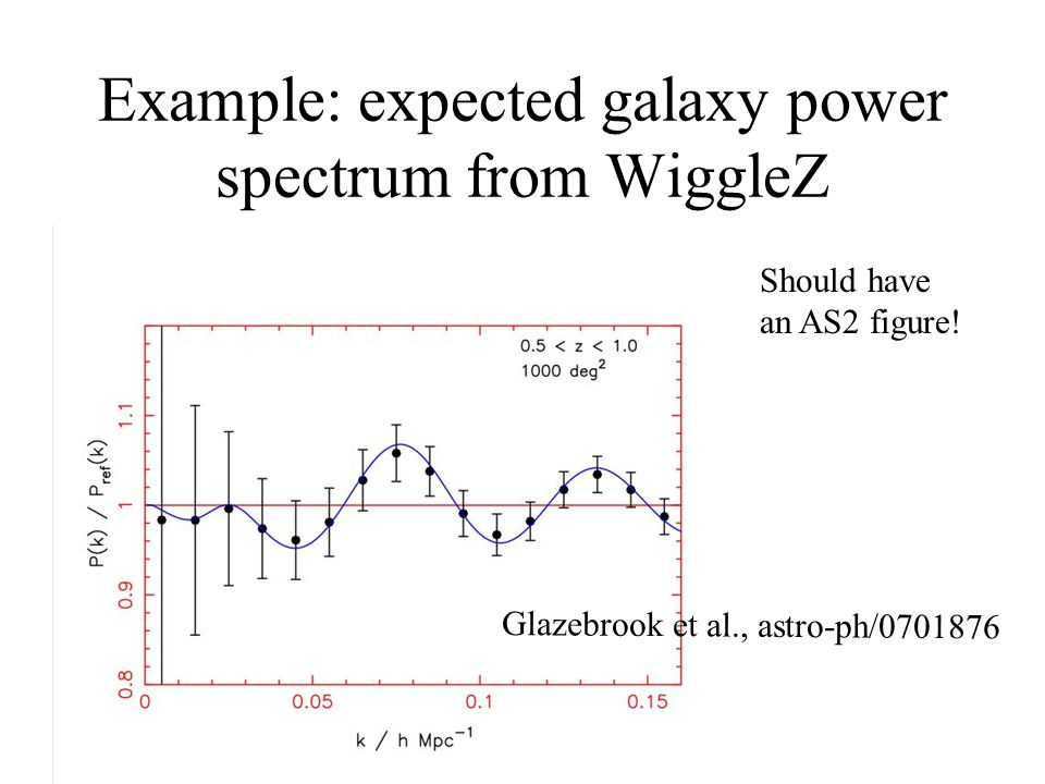 Example: expected galaxy power spectrum from WiggleZ Glazebrook et al., astro-ph/0701876 Should have an AS2 figure!