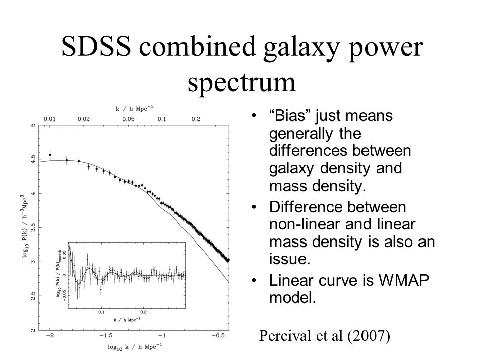 SDSS combined galaxy power spectrum Bias just means generally the differences between galaxy density and mass density.