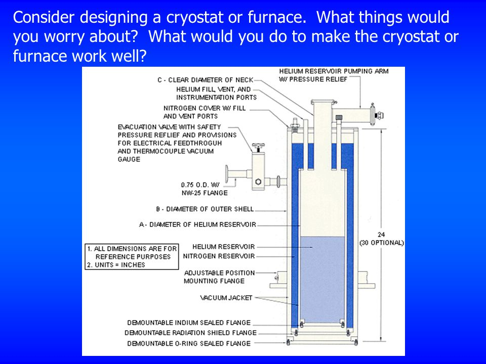 Consider designing a cryostat or furnace. What things would you worry about? What would you do to make the cryostat or furnace work well?
