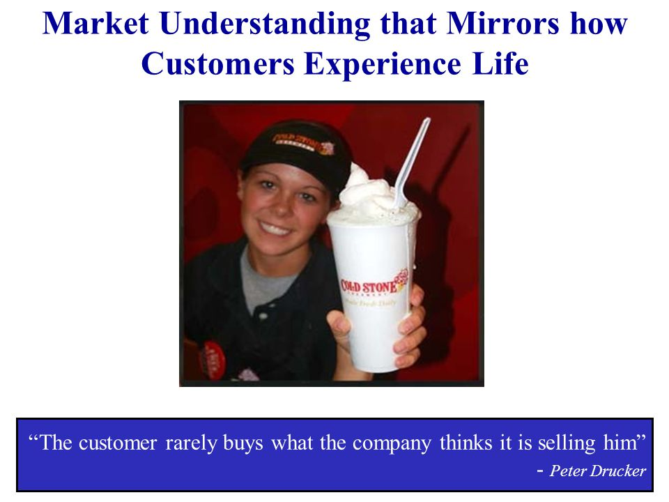 Market Understanding that Mirrors how Customers Experience Life The customer rarely buys what the company thinks it is selling him - Peter Drucker