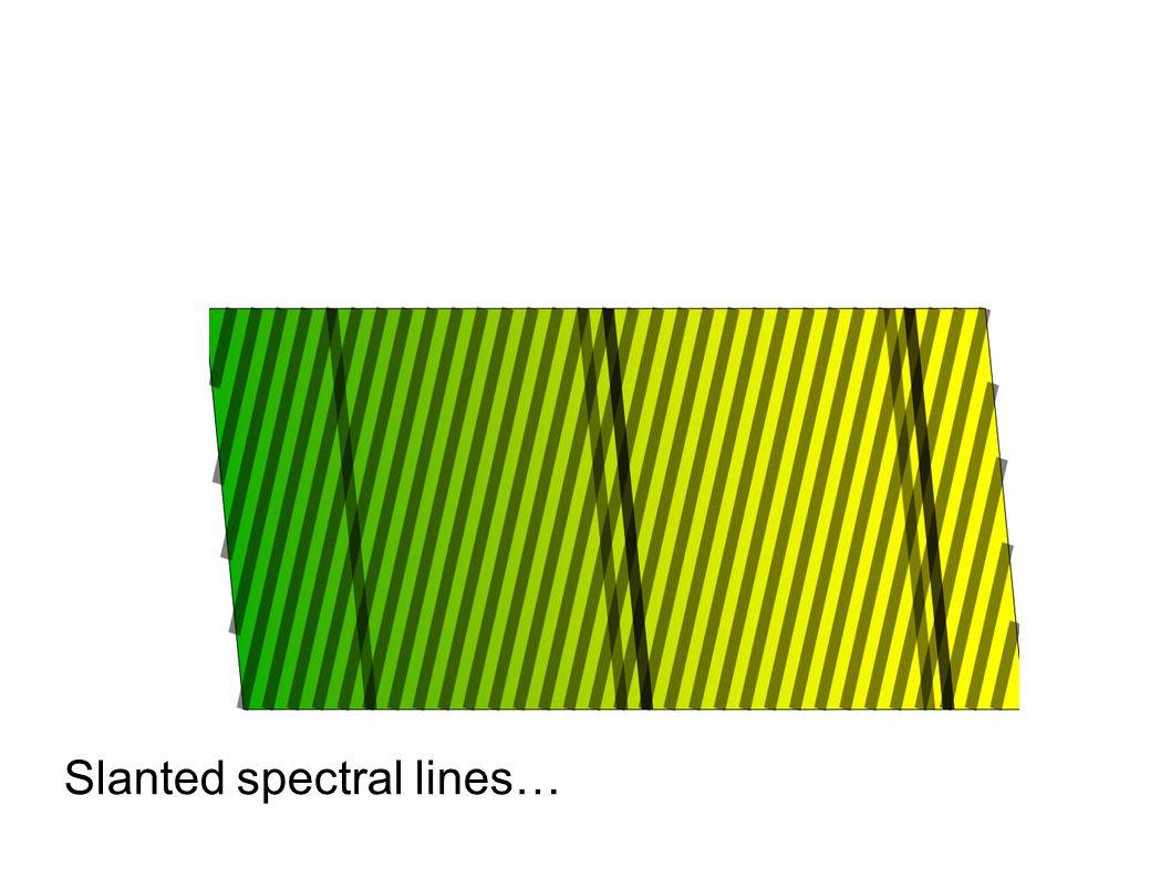 Slanted spectral lines…