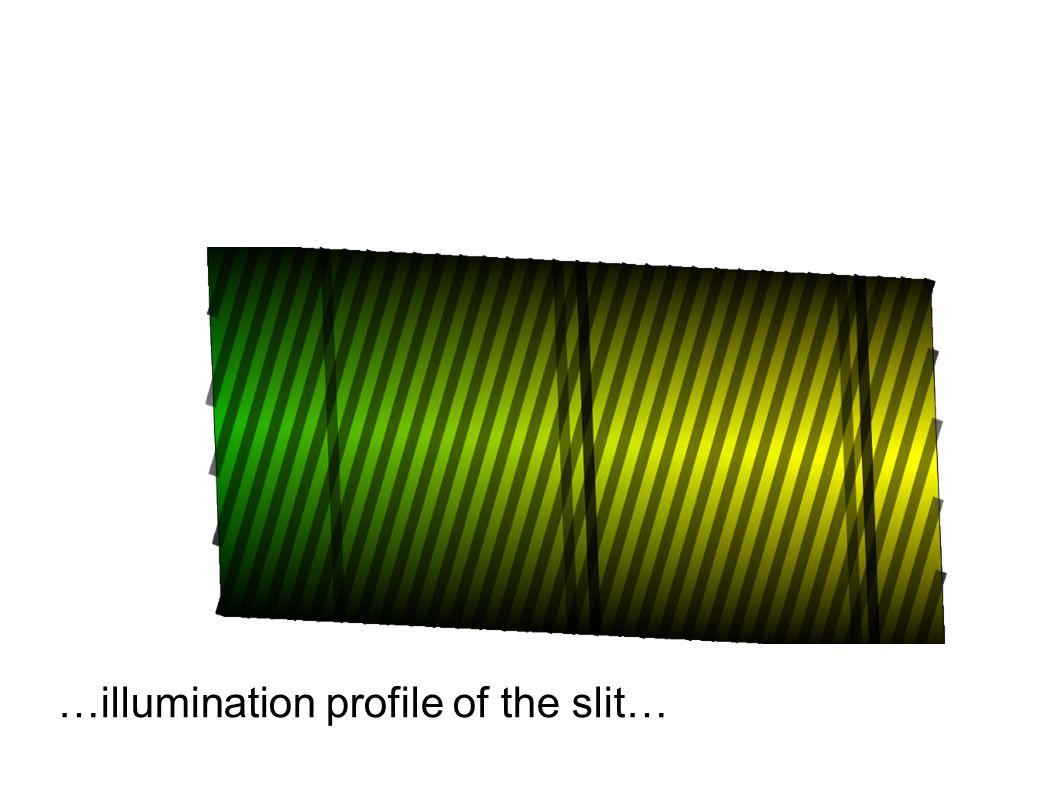 …illumination profile of the slit…
