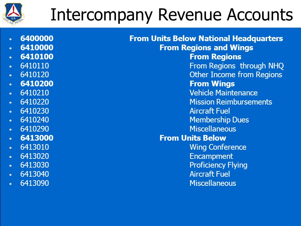 Intercompany Expense Accounts 9435000Expenditures with Regions 9436000Expenditures with Wings 9436010Wing Conferences 9436020Encampment 9436030Proficiency Flying 9436040Aircraft Fuel 9436090Miscellaneous 9437000Expenditures with Units Below 9437010Vehicle Maintenance 9437020Mission Reimbursements 9437030Aircraft Fuel 9437040Membership Dues 9437090Miscellaneous