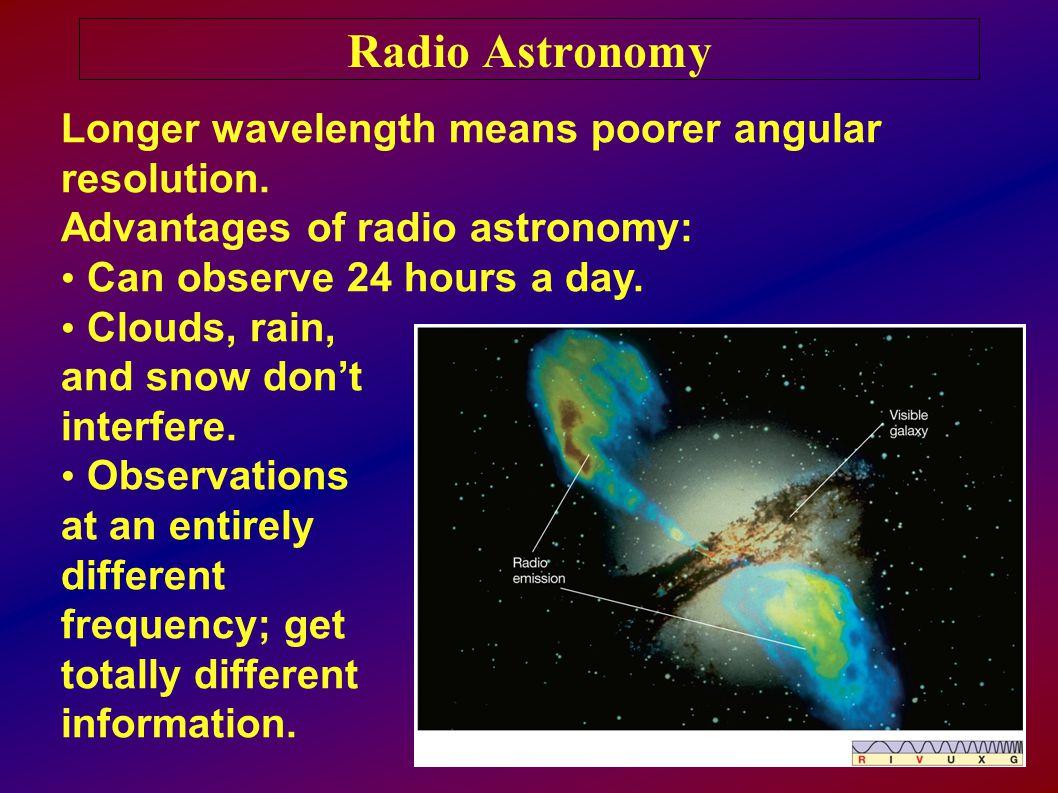 Longer wavelength means poorer angular resolution.