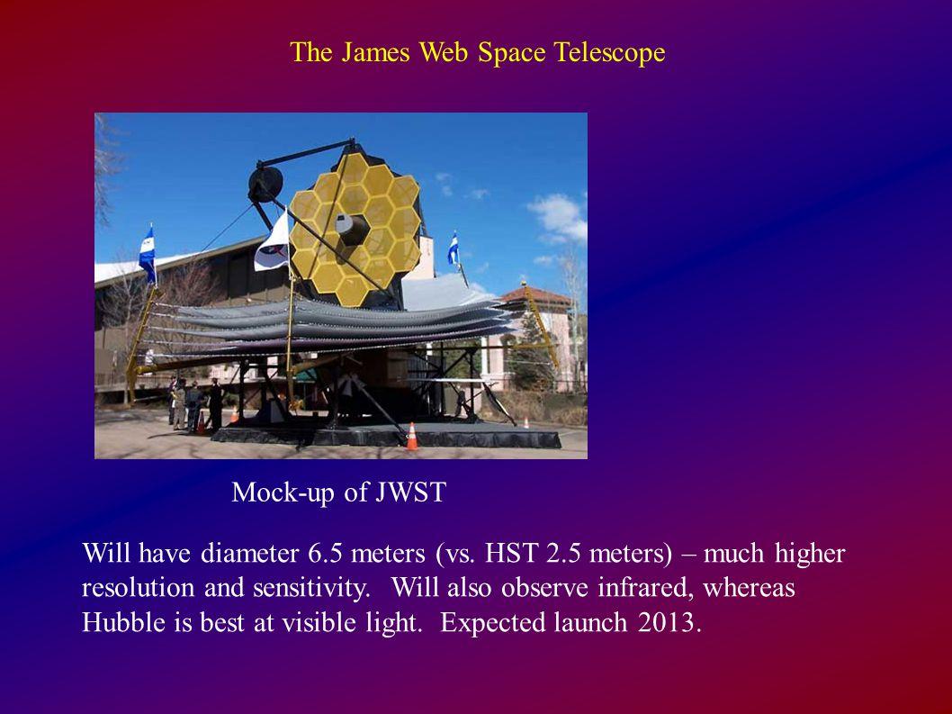 The James Web Space Telescope Will have diameter 6.5 meters (vs.