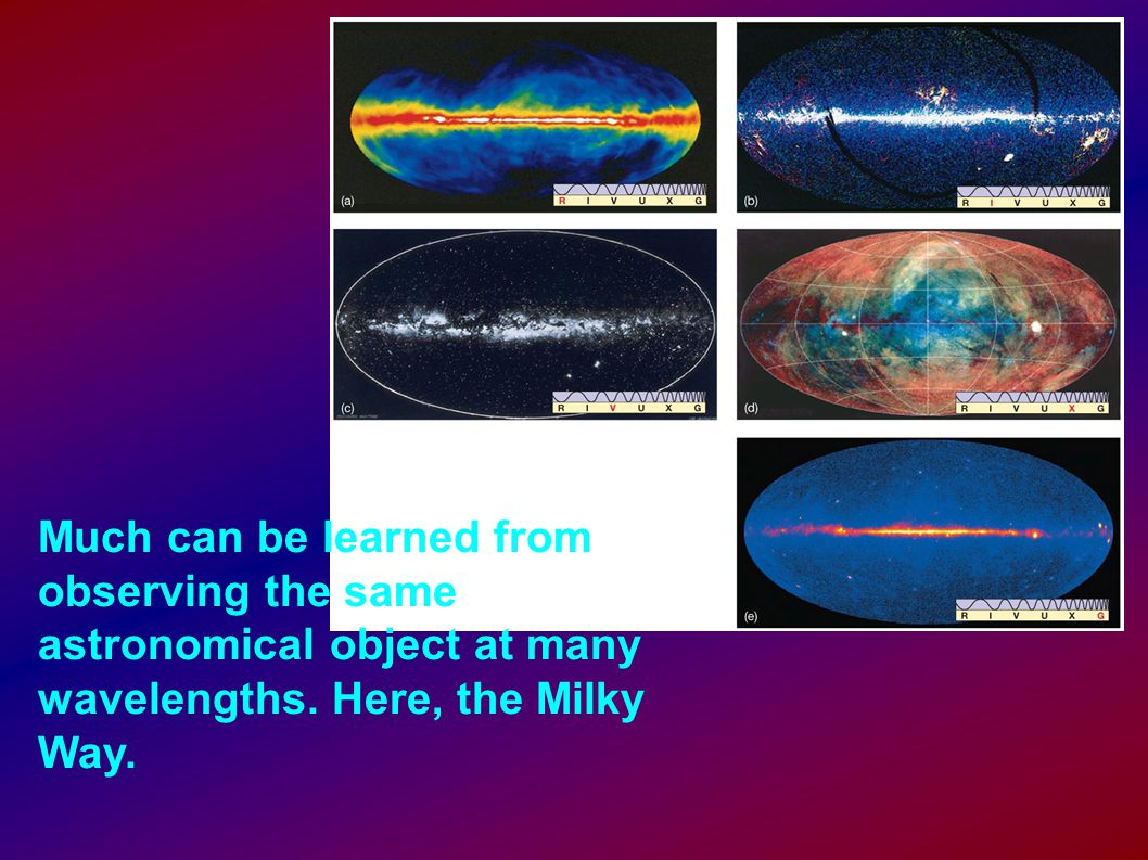 Much can be learned from observing the same astronomical object at many wavelengths.