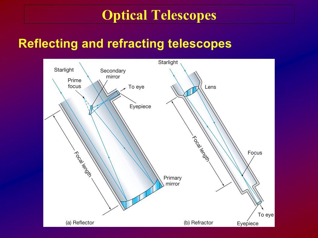 Reflecting and refracting telescopes Optical Telescopes