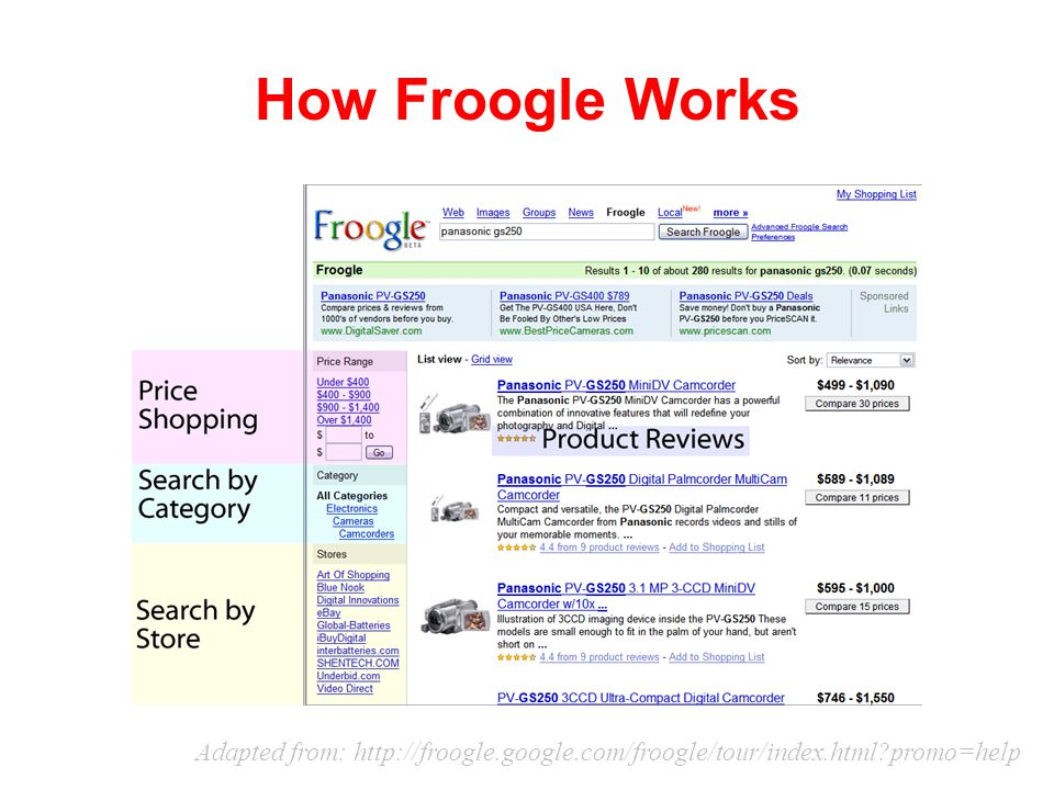 How Froogle Works Adapted from: http://froogle.google.com/froogle/tour/index.html?promo=help