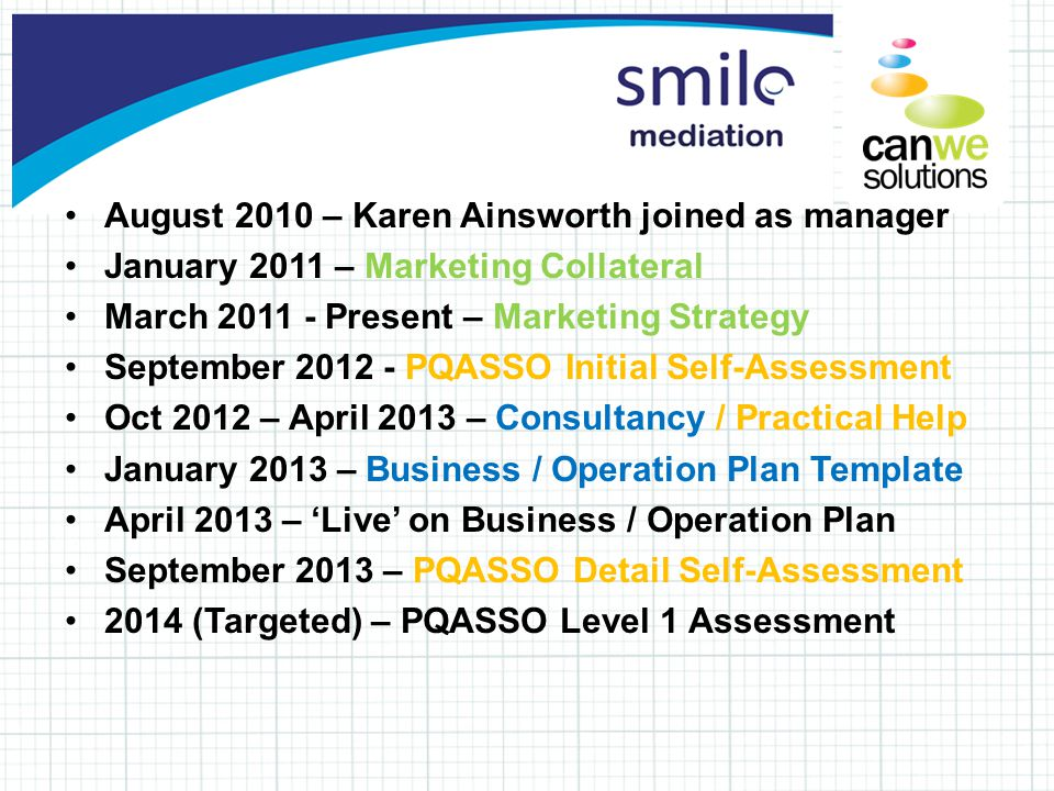 August 2010 – Karen Ainsworth joined as manager January 2011 – Marketing Collateral March 2011 - Present – Marketing Strategy September 2012 - PQASSO Initial Self-Assessment Oct 2012 – April 2013 – Consultancy / Practical Help January 2013 – Business / Operation Plan Template April 2013 – 'Live' on Business / Operation Plan September 2013 – PQASSO Detail Self-Assessment 2014 (Targeted) – PQASSO Level 1 Assessment