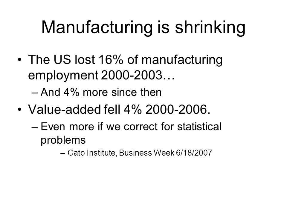 Manufacturing is shrinking The US lost 16% of manufacturing employment 2000-2003… –And 4% more since then Value-added fell 4% 2000-2006.