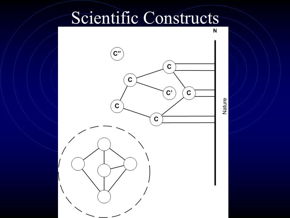 Scientific Constructs