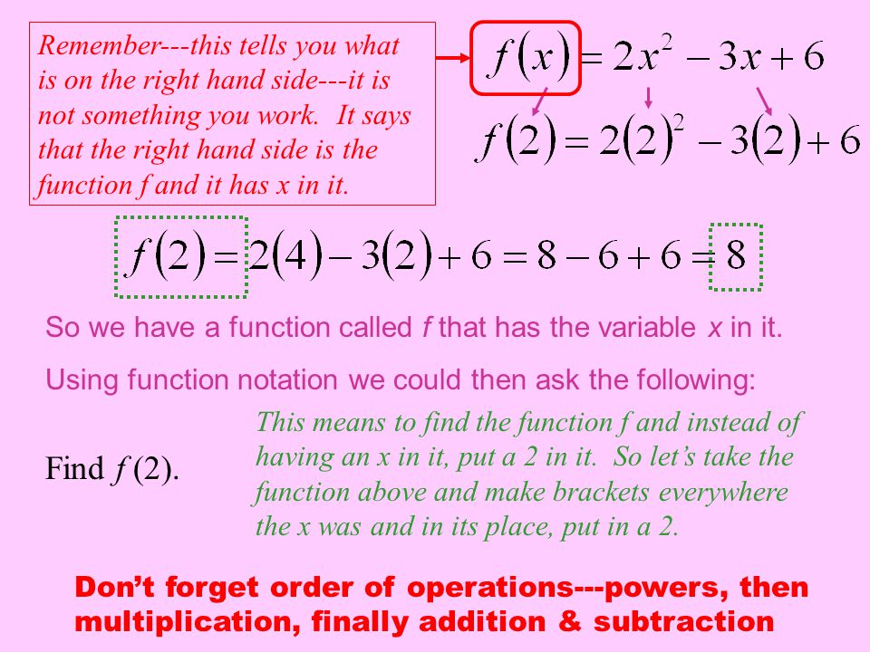So we have a function called f that has the variable x in it.