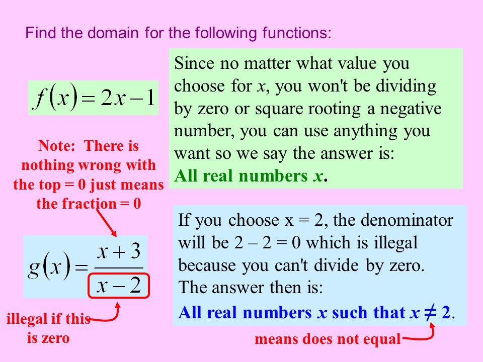 Find the domain for the following functions: Since no matter what value you choose for x, you won t be dividing by zero or square rooting a negative number, you can use anything you want so we say the answer is: All real numbers x.