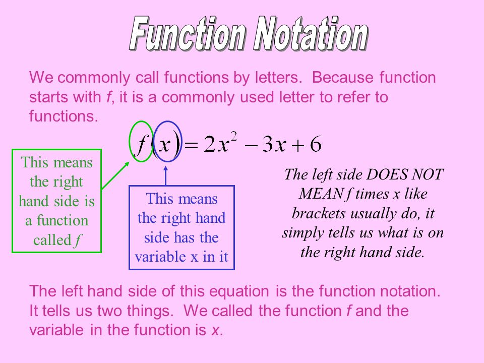 We commonly call functions by letters.