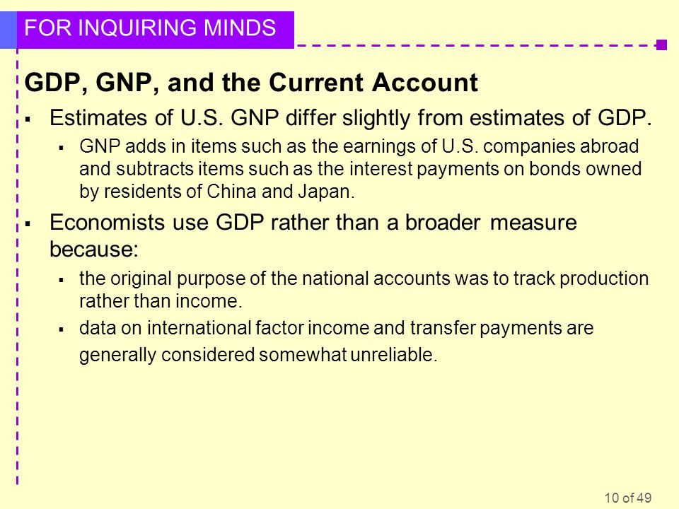 10 of 49 FOR INQUIRING MINDS GDP, GNP, and the Current Account  Estimates of U.S. GNP differ slightly from estimates of GDP.  GNP adds in items such