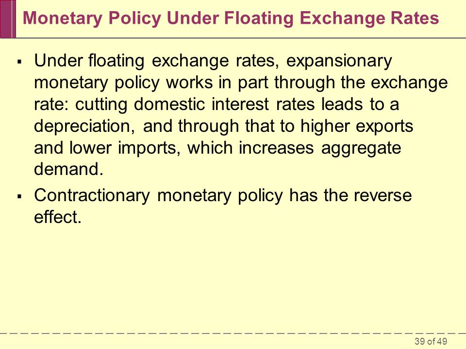 39 of 49 Monetary Policy Under Floating Exchange Rates  Under floating exchange rates, expansionary monetary policy works in part through the exchang