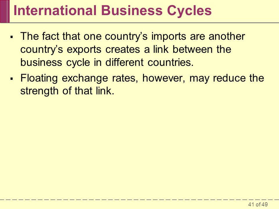 41 of 49 International Business Cycles  The fact that one country's imports are another country's exports creates a link between the business cycle i