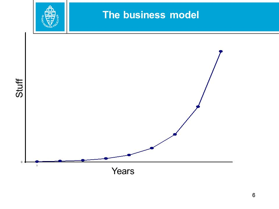 6 Scale Stuff Years The business model