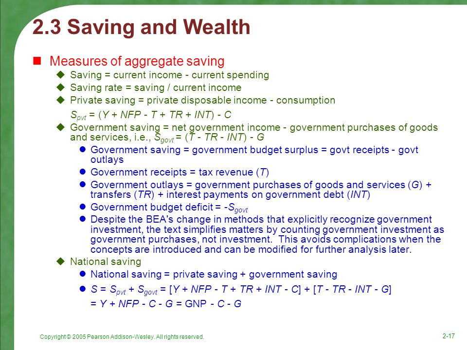 Copyright © 2005 Pearson Addison-Wesley. All rights reserved. 2-17 2.3 Saving and Wealth Measures of aggregate saving  Saving = current income - curr