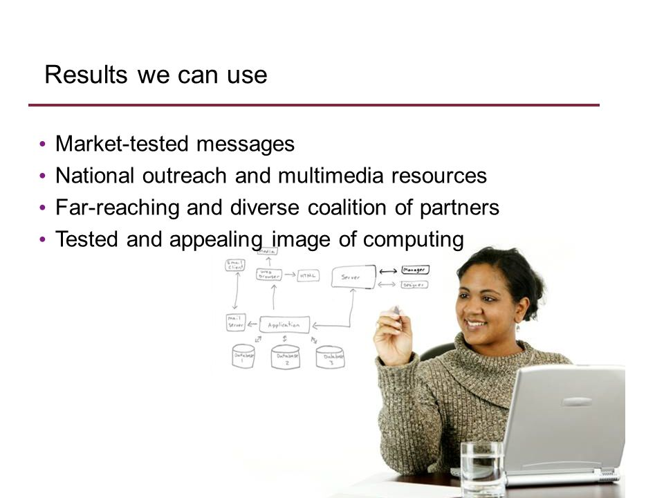 Results we can use Market-tested messages National outreach and multimedia resources Far-reaching and diverse coalition of partners Tested and appealing image of computing