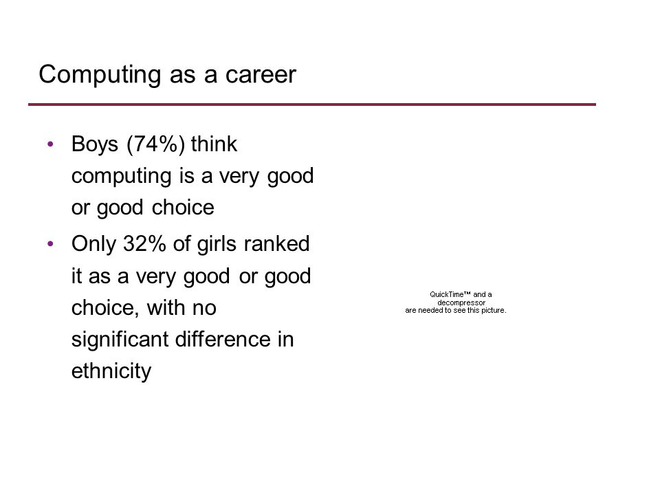 Gender disparity Boys of all ethnicities have a largely equally good image of computing; girls do not Significant gender disparity in the field - fewer than 30% of computing graduates nationally are women