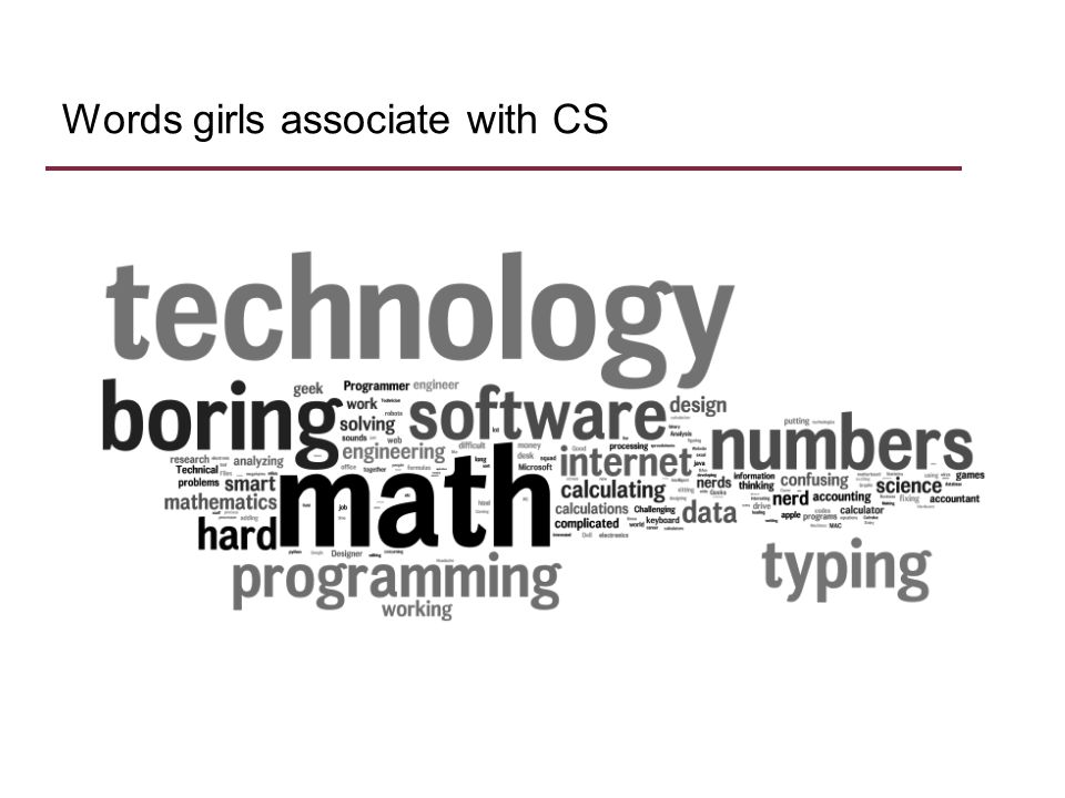 Words girls associate with CS