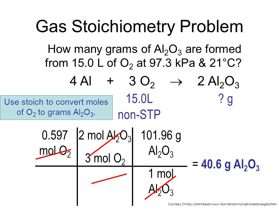 WORK: PV = nRT (97.3 kPa) (15.0 L) = n (8.315 dm 3  kPa/mol  K ) (294K) n = 0.597 mol O 2 Gas Stoichiometry Problem How many grams of Al 2 O 3 are f