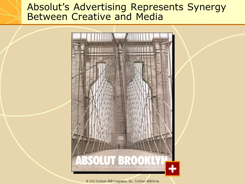 Absolut's Advertising Represents Synergy Between Creative and Media © 2003 McGraw-Hill Companies, Inc., McGraw-Hill/Irwin +