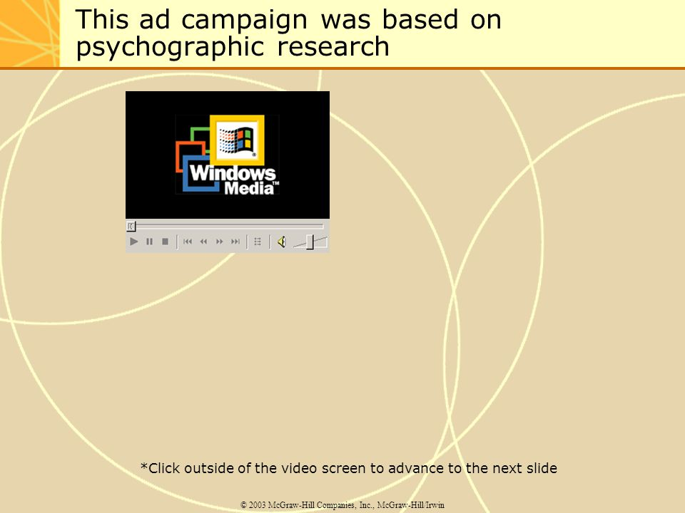 This ad campaign was based on psychographic research © 2003 McGraw-Hill Companies, Inc., McGraw-Hill/Irwin *Click outside of the video screen to advance to the next slide