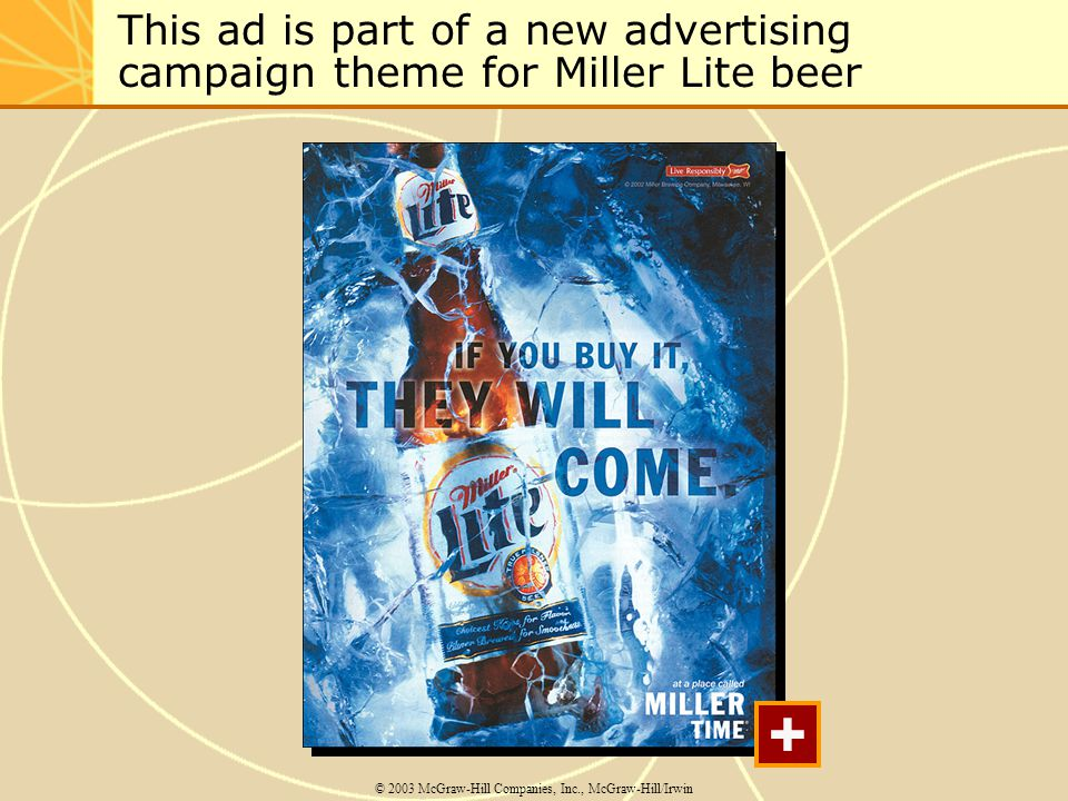 This ad is part of a new advertising campaign theme for Miller Lite beer © 2003 McGraw-Hill Companies, Inc., McGraw-Hill/Irwin +